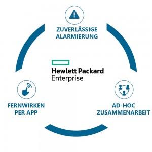 circle_HPE Derdack