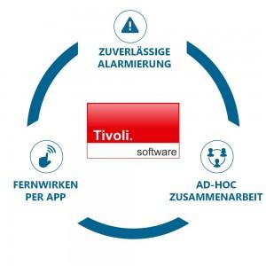 circle_tivoli Derdack