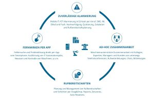 Infografik_desktop Derdack