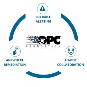 circle_OPC Derdack