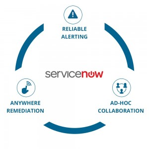 circle_ServiceNow Derdack