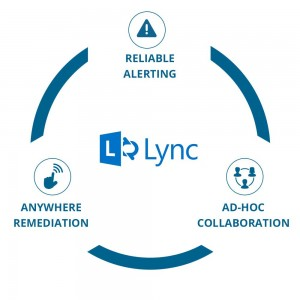 circle_lync Derdack