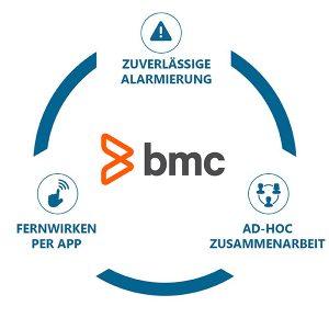 BMC_Software_Circle2