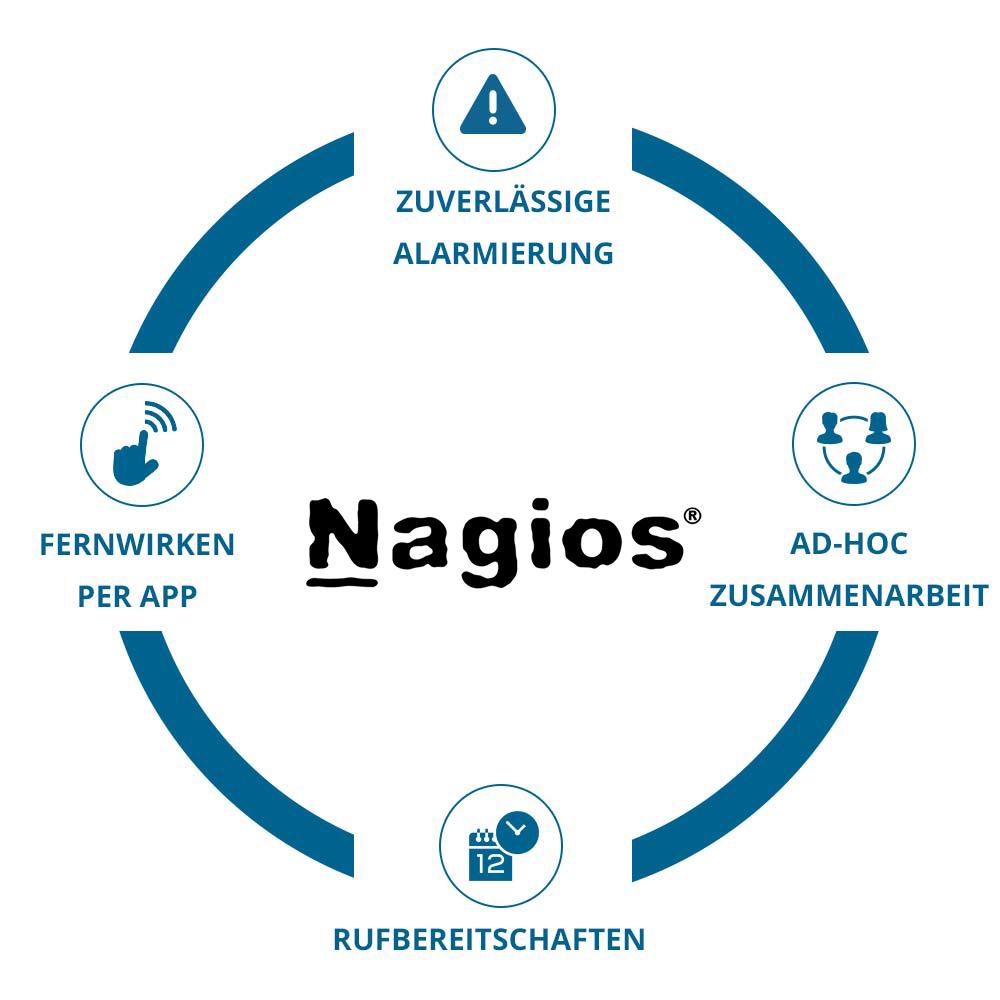 quad_circle_nagios