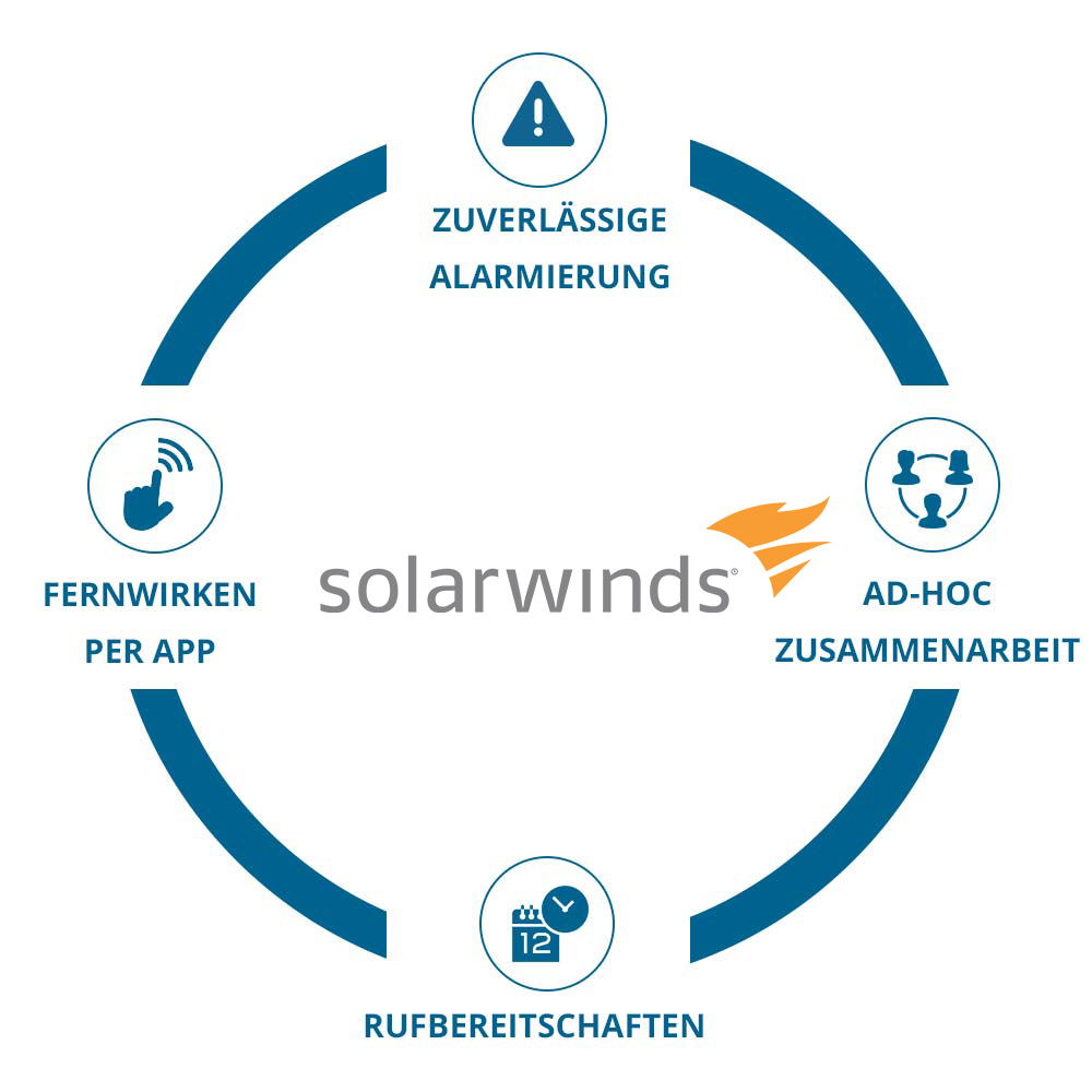quad_circle_solarwinds_de