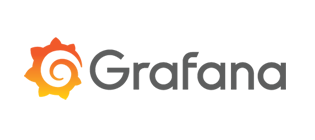 Integration mit Grafana