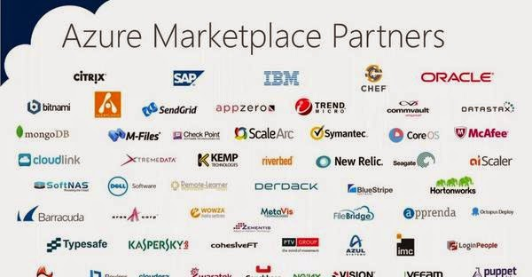Why Azure Marketplace is a key element to drive cloud adoption