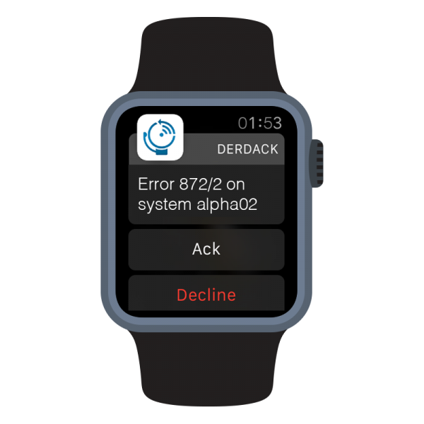 Derdack Apple Watch