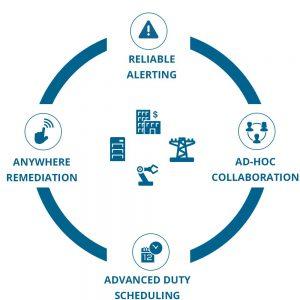 EnterpriseAlert Circle