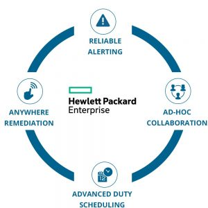 EnterpriseAlert Circle - HPE Software