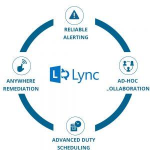 EnterpriseAlert Circle - Microsoft Lync