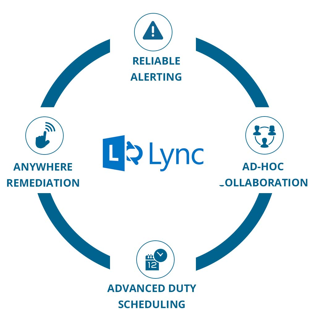 EnterpriseAlert Circle - Microsoft Lync