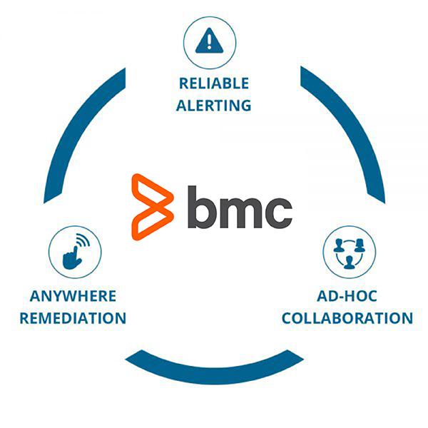 BMC_Software_Circle