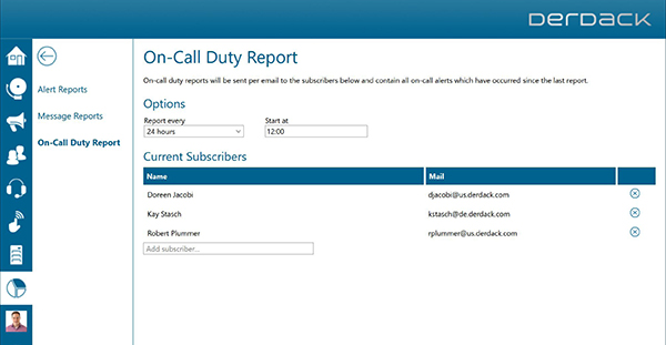 On-Call Duty Report: Maintaining Accountability of Your Teams