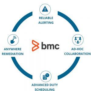 EnterpriseAlert Circle - BMC Software
