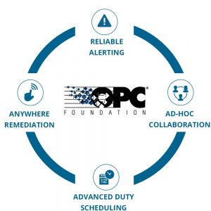 EnterpriseAlert Circle - OPC Software