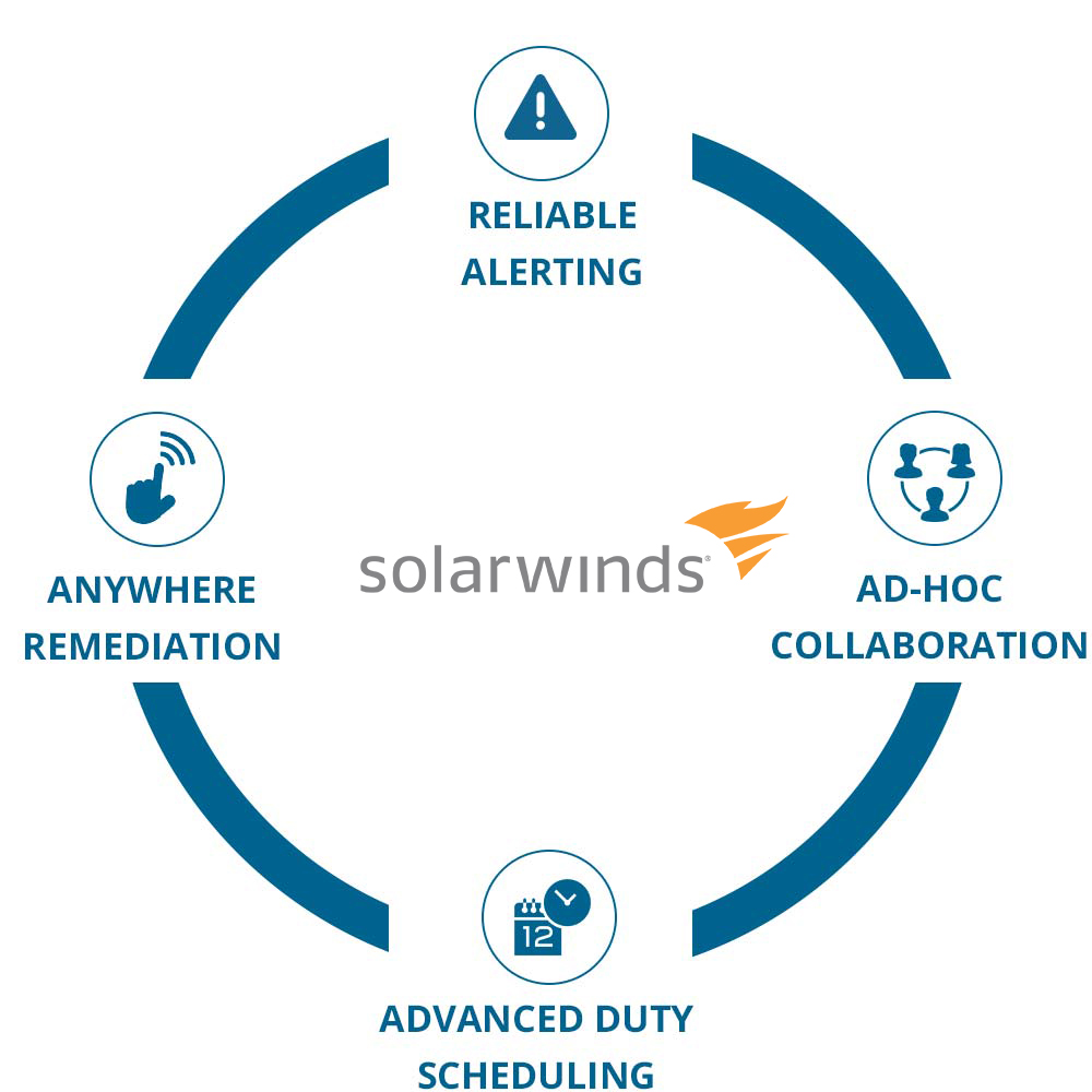 circle_quad_solarwinds