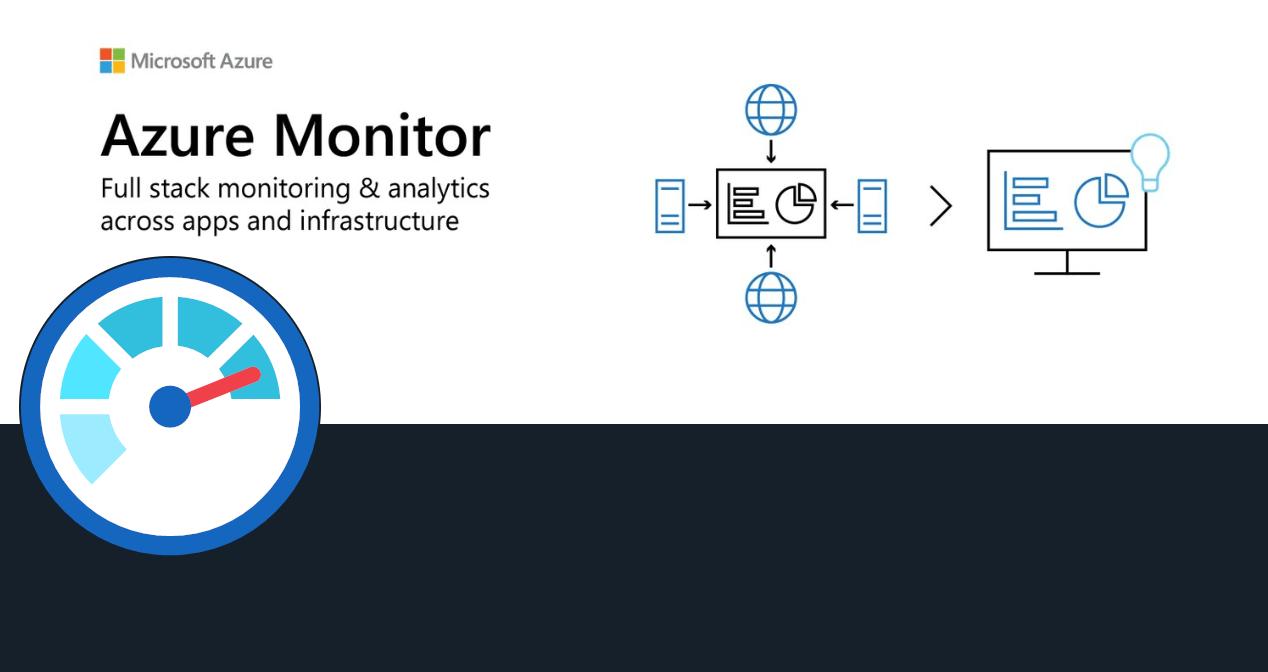 Integration of Enterprise Alert 9 with AzureMonitor